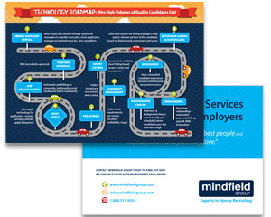 MindField Group Rack Card